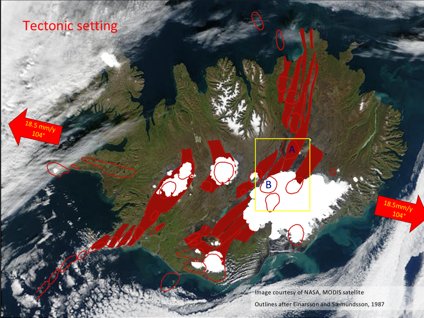 An annotated aerial photo of Iceland's tectonic setting, showing rift zones and vectors of motion pulled Iceland apart.