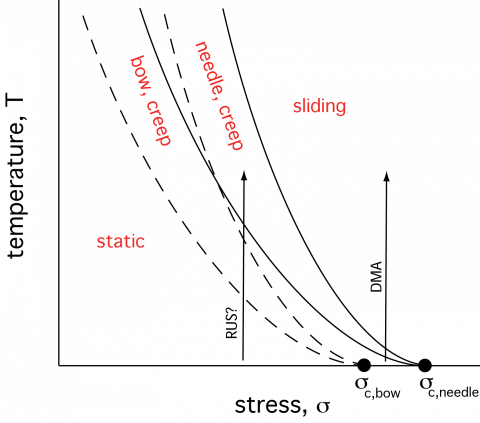 Fig 11
